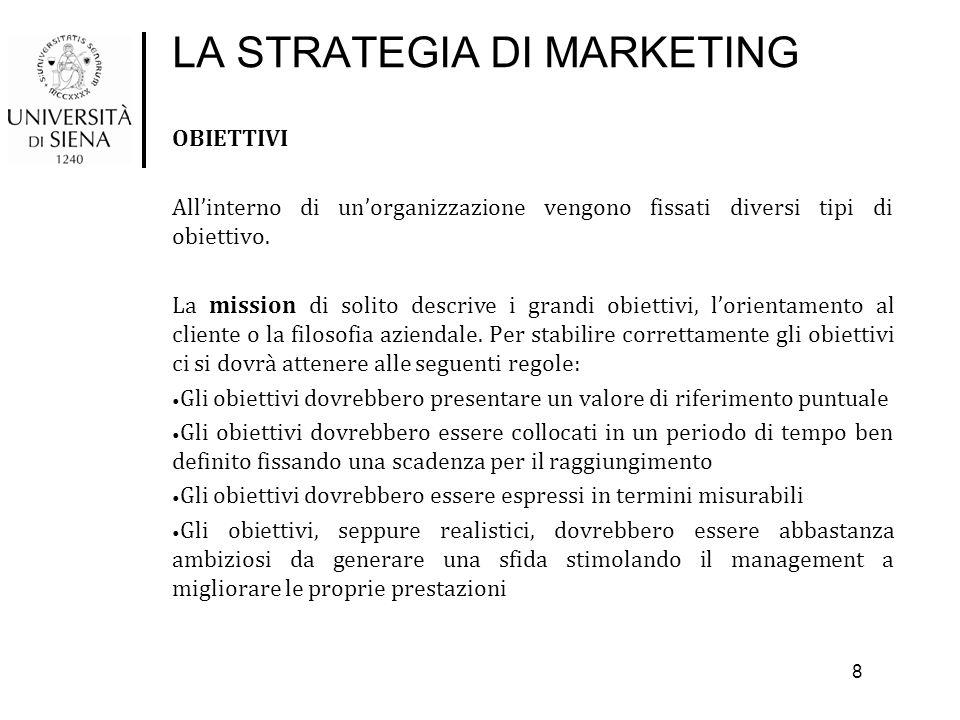 LA STRATEGIA DI MARKETING OBIETTIVI All'interno di un'organizzazione vengono fissati diversi tipi di obiettivo. La mission di solito descrive i grandi