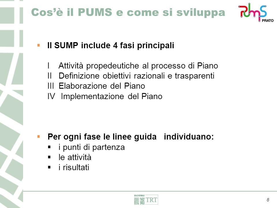 8  Il SUMP include 4 fasi principali I Attività propedeutiche al processo di Piano IIDefinizione obiettivi razionali e trasparenti IIIElaborazione del Piano IV Implementazione del Piano  Per ogni fase le linee guida individuano:  i punti di partenza  le attività  i risultati