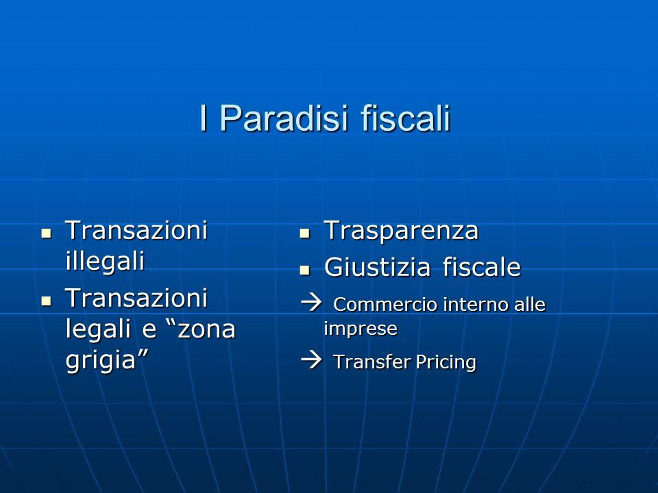I Paradisi fiscali Transazioni illegali Transazioni illegali Transazioni legali e zona grigia Transazioni legali e zona grigia Trasparenza Trasparenza Giustizia fiscale Giustizia fiscale  Commercio interno alle imprese  Transfer Pricing