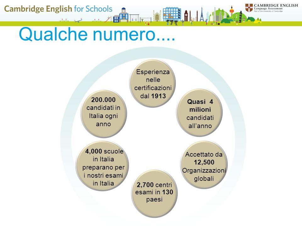 Qualche numero.... Esperienza nelle certificazioni dal 1913 Accettato da 12,500 Organizzazioni globali 4,000 scuole in Italia preparano per i nostri e