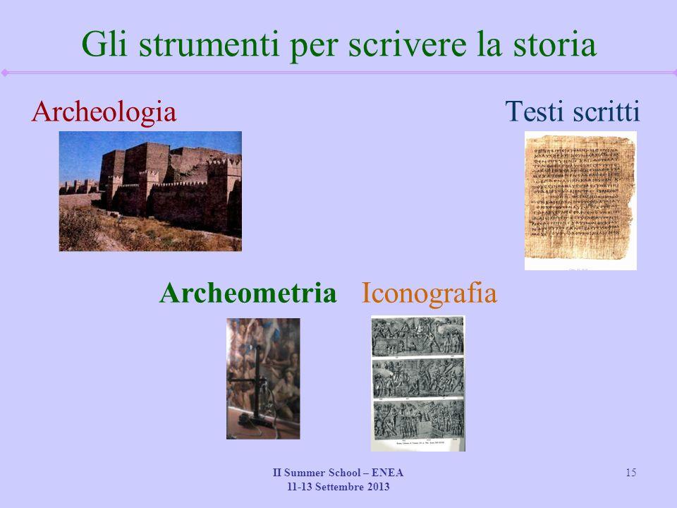 II Summer School – ENEA 11-13 Settembre 2013 15 Gli strumenti per scrivere la storia Archeologia Testi scritti ArcheometriaIconografia