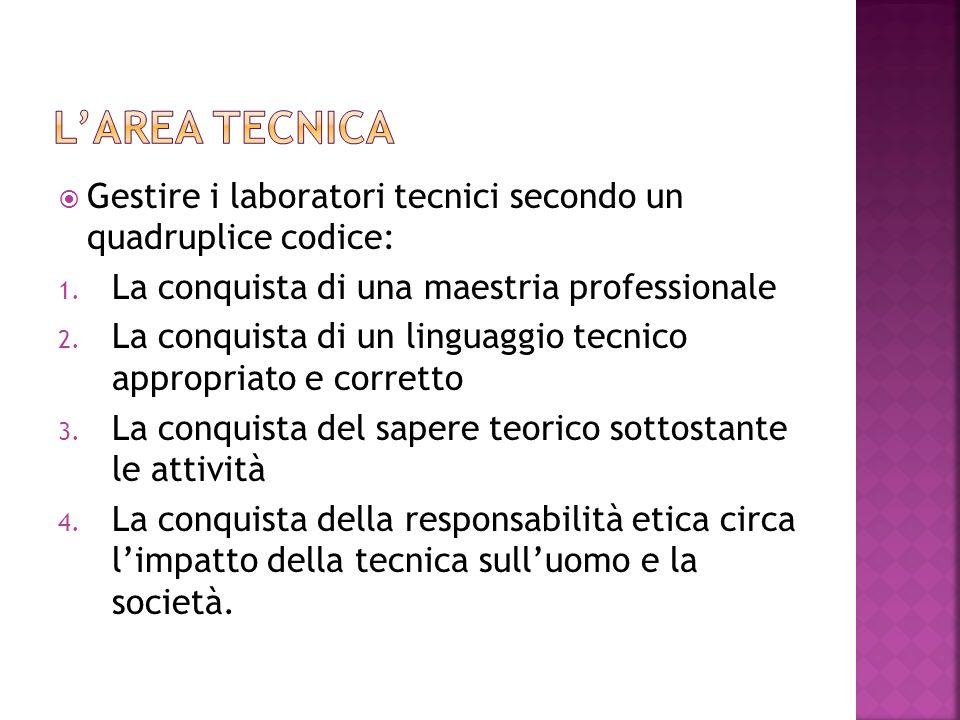  Gestire i laboratori tecnici secondo un quadruplice codice: 1. La conquista di una maestria professionale 2. La conquista di un linguaggio tecnico a