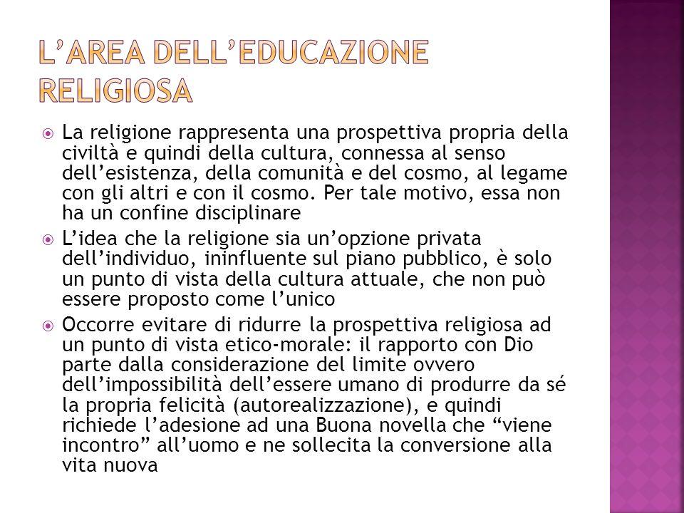  La religione rappresenta una prospettiva propria della civiltà e quindi della cultura, connessa al senso dell'esistenza, della comunità e del cosmo,