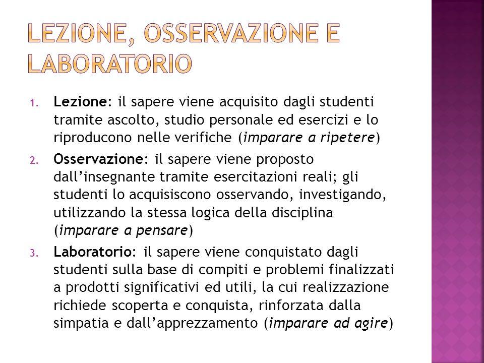 1. Lezione: il sapere viene acquisito dagli studenti tramite ascolto, studio personale ed esercizi e lo riproducono nelle verifiche (imparare a ripete