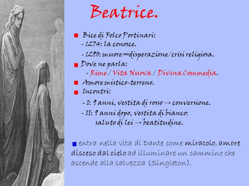 Bice di Folco Portinari: - 1274: la conosce. - 1290: muore ⇝ disperazione/crisi religiosa. Dove ne parla: - Rime / Vita Nuova / Divina Commedia. Amore