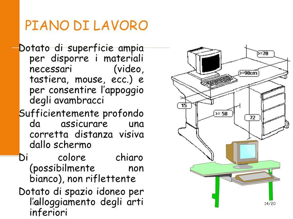 PIANO DI LAVORO Dotato di superficie ampia per disporre i materiali necessari (video, tastiera, mouse, ecc.) e per consentire l'appoggio degli avambra