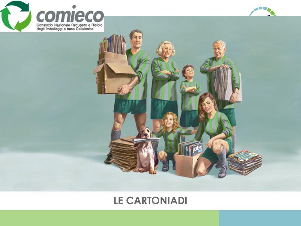 LE CARTONIADI