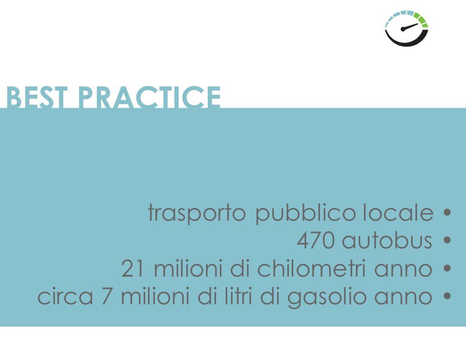 BEST PRACTICE trasporto pubblico locale 470 autobus 21 milioni di chilometri anno circa 7 milioni di litri di gasolio anno