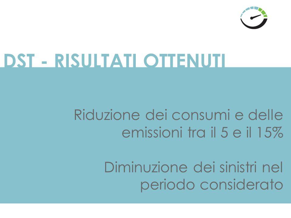 DST - RISULTATI OTTENUTI Riduzione dei consumi e delle emissioni tra il 5 e il 15% Diminuzione dei sinistri nel periodo considerato