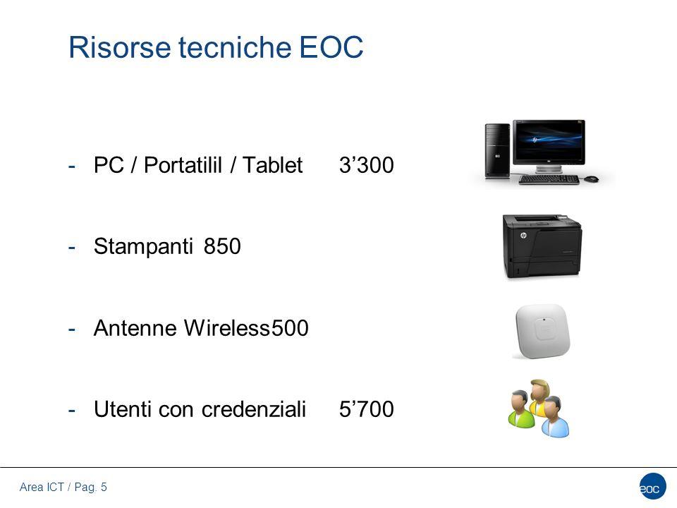 Area ICT / Pag. 5 Risorse tecniche EOC -PC / Portatilil / Tablet3'300 -Stampanti850 -Antenne Wireless500 -Utenti con credenziali5'700