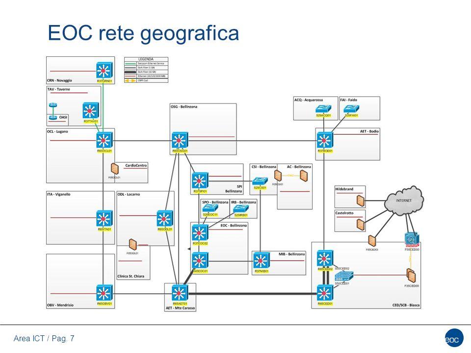 Area ICT / Pag. 7 EOC rete geografica
