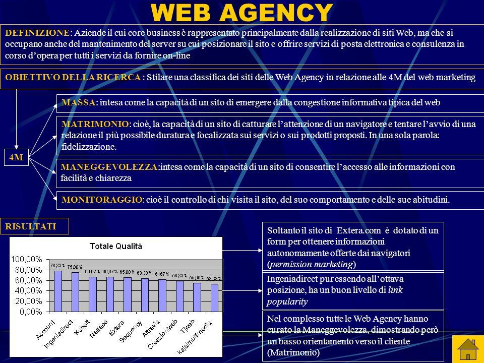 WEB AGENCY DEFINIZIONE: Aziende il cui core business è rappresentato principalmente dalla realizzazione di siti Web, ma che si occupano anche del mantenimento del server su cui posizionare il sito e offrire servizi di posta elettronica e consulenza in corso d'opera per tutti i servizi da fornire on-line OBIETTIVO DELLA RICERCA : Stilare una classifica dei siti delle Web Agency in relazione alle 4M del web marketing MASSA: intesa come la capacità di un sito di emergere dalla congestione informativa tipica del web MATRIMONIO: cioè, la capacità di un sito di catturare l'attenzione di un navigatore e tentare l'avvio di una relazione il più possibile duratura e focalizzata sui servizi o sui prodotti proposti.