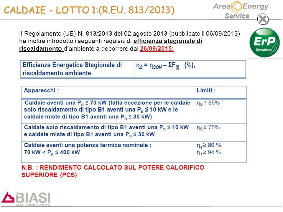 Service Il Regolamento (UE) N. 813/2013 del 02 agosto 2013 (pubblicato il 06/09/2013) ha inoltre introdotto i seguenti requisiti di efficienza stagion