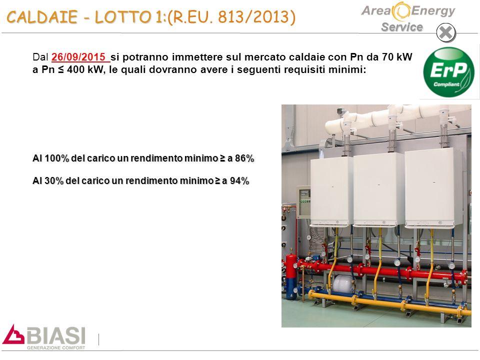 Service CALDAIE - LOTTO 1: CALDAIE - LOTTO 1:(R.EU. 813/2013) Dal 26/09/2015 si potranno immettere sul mercato caldaie con Pn da 70 kW a Pn ≤ 400 kW,