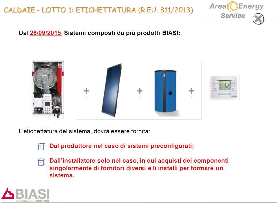 Service Dal 26/09/2015 Sistemi composti da più prodotti BIASI: L'etichettatura del sistema, dovrà essere fornita: Dal produttore nel caso di sistemi p