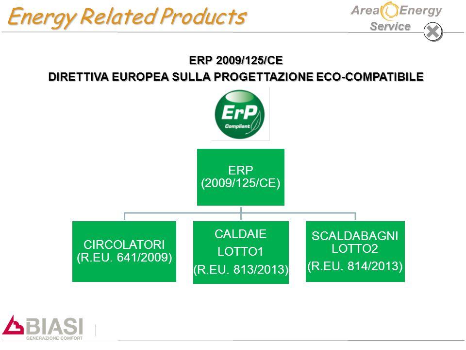 Service Energy Related Products ERP 2009/125/CE DIRETTIVA EUROPEA SULLA PROGETTAZIONE ECO-COMPATIBILE ERP (2009/125/CE) CIRCOLATORI (R.EU.