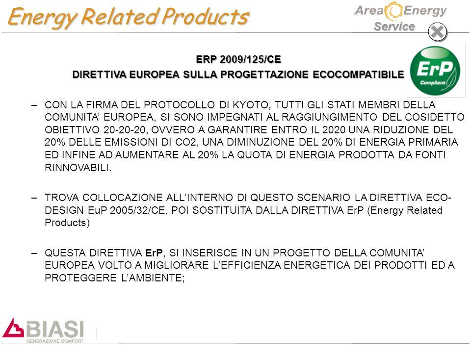 Service Energy Related Products ERP 2009/125/CE DIRETTIVA EUROPEA SULLA PROGETTAZIONE ECOCOMPATIBILE – –CON LA FIRMA DEL PROTOCOLLO DI KYOTO, TUTTI GL