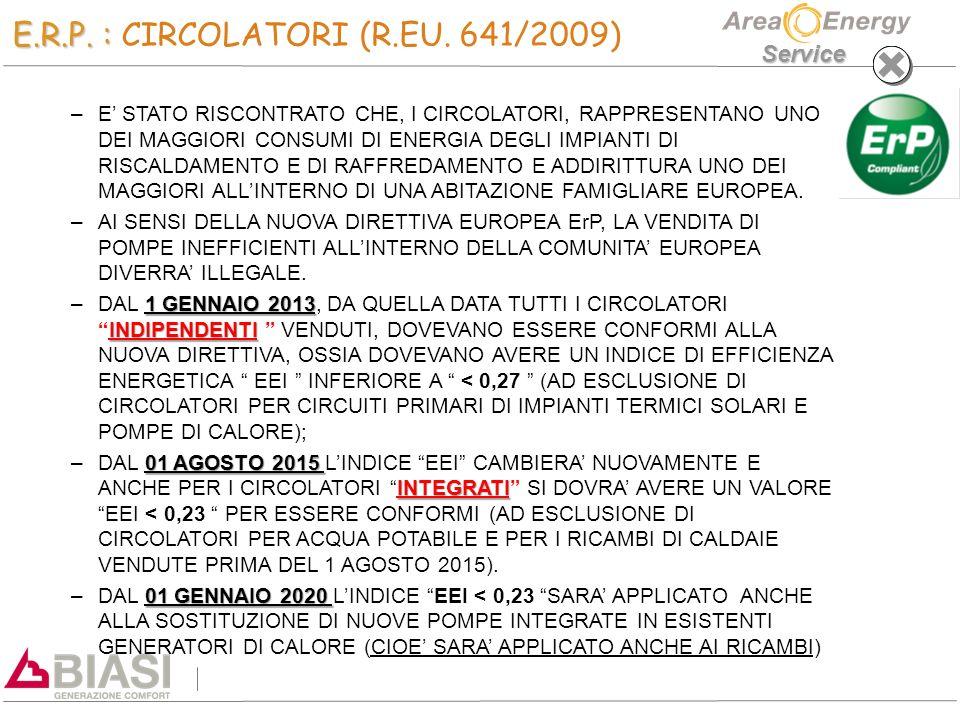 Service E.R.P. : E.R.P. : CIRCOLATORI (R.EU. 641/2009) – –E' STATO RISCONTRATO CHE, I CIRCOLATORI, RAPPRESENTANO UNO DEI MAGGIORI CONSUMI DI ENERGIA D