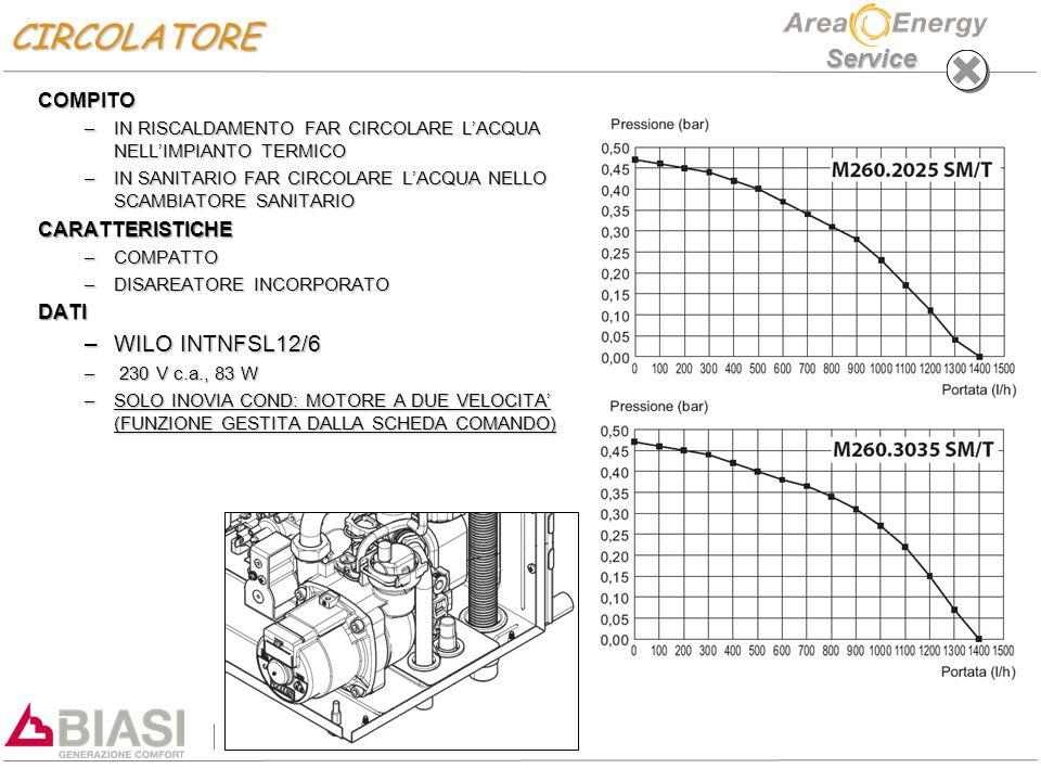 Service COMPITO –IN RISCALDAMENTO FAR CIRCOLARE L'ACQUA NELL'IMPIANTO TERMICO –IN SANITARIO FAR CIRCOLARE L'ACQUA NELLO SCAMBIATORE SANITARIO CARATTERISTICHE –COMPATTO –DISAREATORE INCORPORATO DATI –WILO INTNFSL12/6 – 230 V c.a., 83 W –SOLO INOVIA COND: MOTORE A DUE VELOCITA' (FUNZIONE GESTITA DALLA SCHEDA COMANDO) CIRCOLATORE