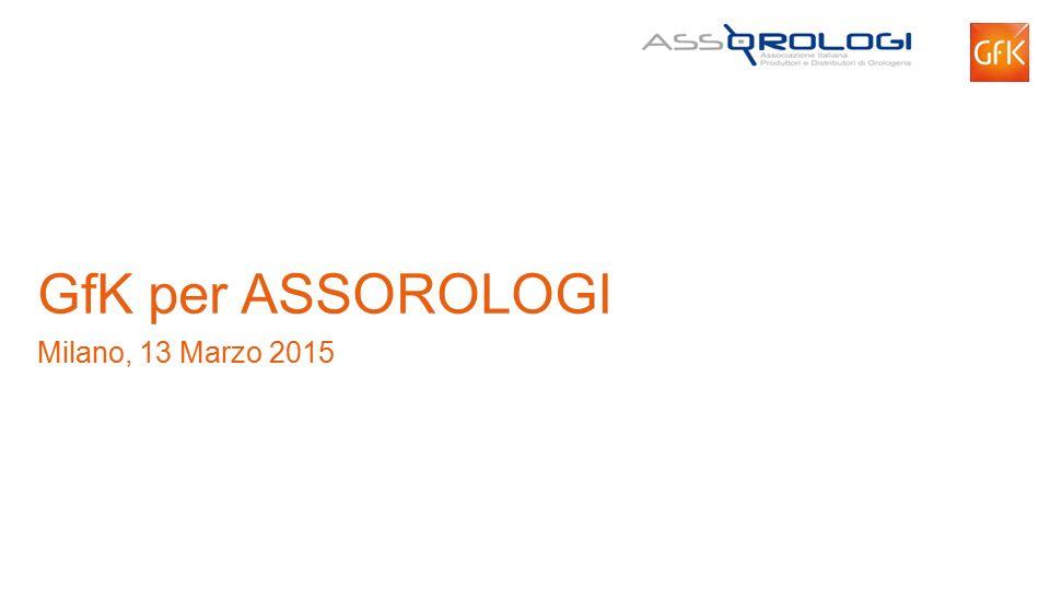 GfK per ASSOROLOGI Milano, 13 Marzo 2015