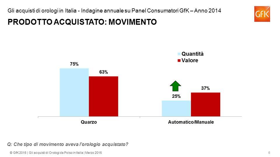 6© GfK 2015 | Gli acquisti di Orologi da Polso in Italia | Marzo 2015 Gli acquisti di orologi in Italia - Indagine annuale su Panel Consumatori GfK –