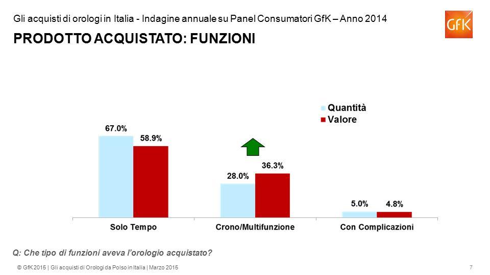 7© GfK 2015 | Gli acquisti di Orologi da Polso in Italia | Marzo 2015 Gli acquisti di orologi in Italia - Indagine annuale su Panel Consumatori GfK –