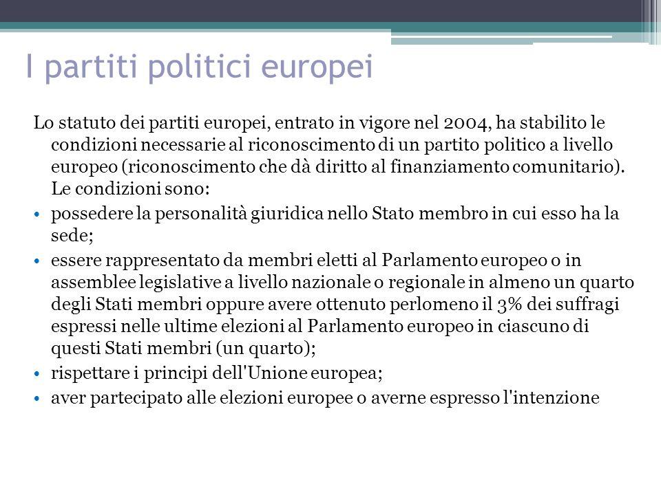 I partiti politici europei Lo statuto dei partiti europei, entrato in vigore nel 2004, ha stabilito le condizioni necessarie al riconoscimento di un p