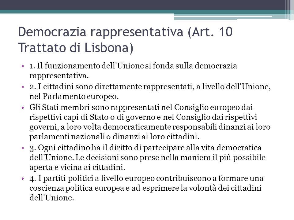 Democrazia rappresentativa (Art. 10 Trattato di Lisbona) 1. Il funzionamento dell'Unione si fonda sulla democrazia rappresentativa. 2. I cittadini son