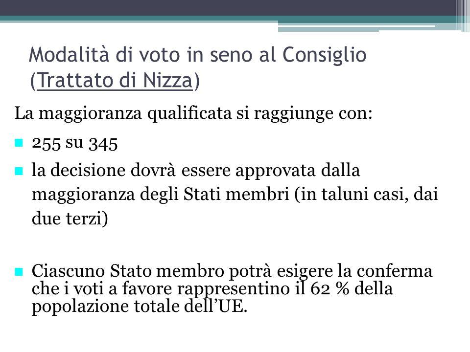 Modalità di voto in seno al Consiglio (Trattato di Nizza) La maggioranza qualificata si raggiunge con: 255 su 345 la decisione dovrà essere approvata