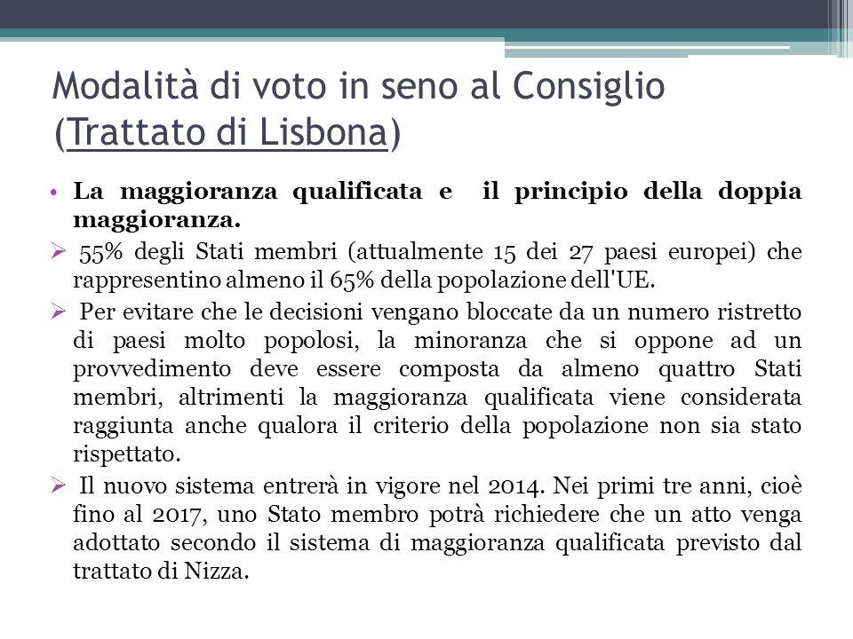 Modalità di voto in seno al Consiglio (Trattato di Lisbona) La maggioranza qualificata e il principio della doppia maggioranza.  55% degli Stati memb