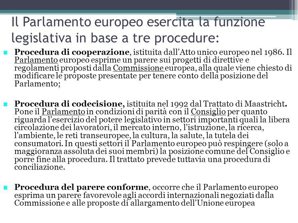 Il Parlamento europeo esercita la funzione legislativa in base a tre procedure: Procedura di cooperazione, istituita dall'Atto unico europeo nel 1986.