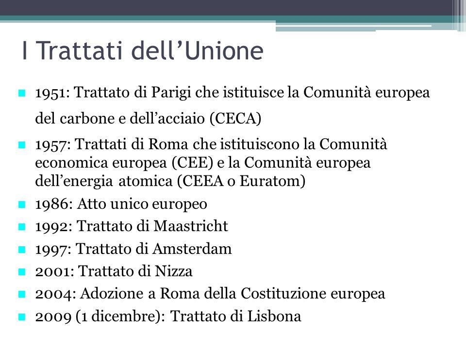 I Trattati dell'Unione 1951: Trattato di Parigi che istituisce la Comunità europea del carbone e dell'acciaio (CECA) 1957: Trattati di Roma che istituiscono la Comunità economica europea (CEE) e la Comunità europea dell'energia atomica (CEEA o Euratom) 1986: Atto unico europeo 1992: Trattato di Maastricht 1997: Trattato di Amsterdam 2001: Trattato di Nizza 2004: Adozione a Roma della Costituzione europea 2009 (1 dicembre): Trattato di Lisbona