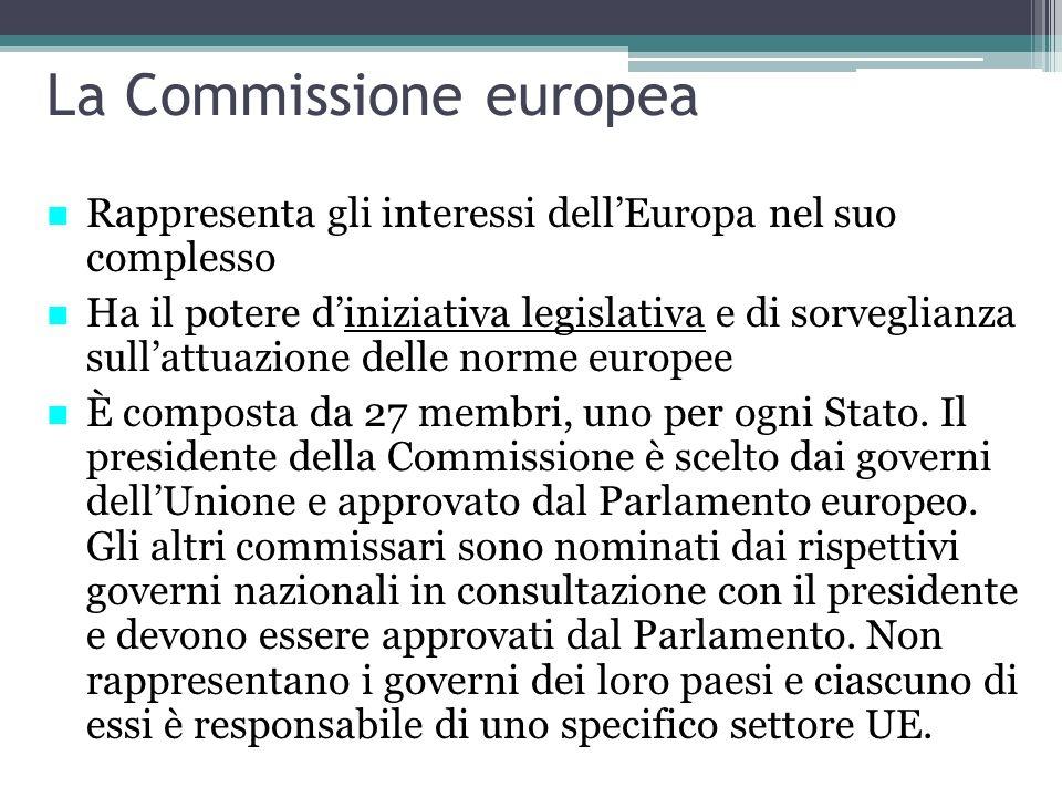 La Commissione europea Rappresenta gli interessi dell'Europa nel suo complesso Ha il potere d'iniziativa legislativa e di sorveglianza sull'attuazione delle norme europee È composta da 27 membri, uno per ogni Stato.