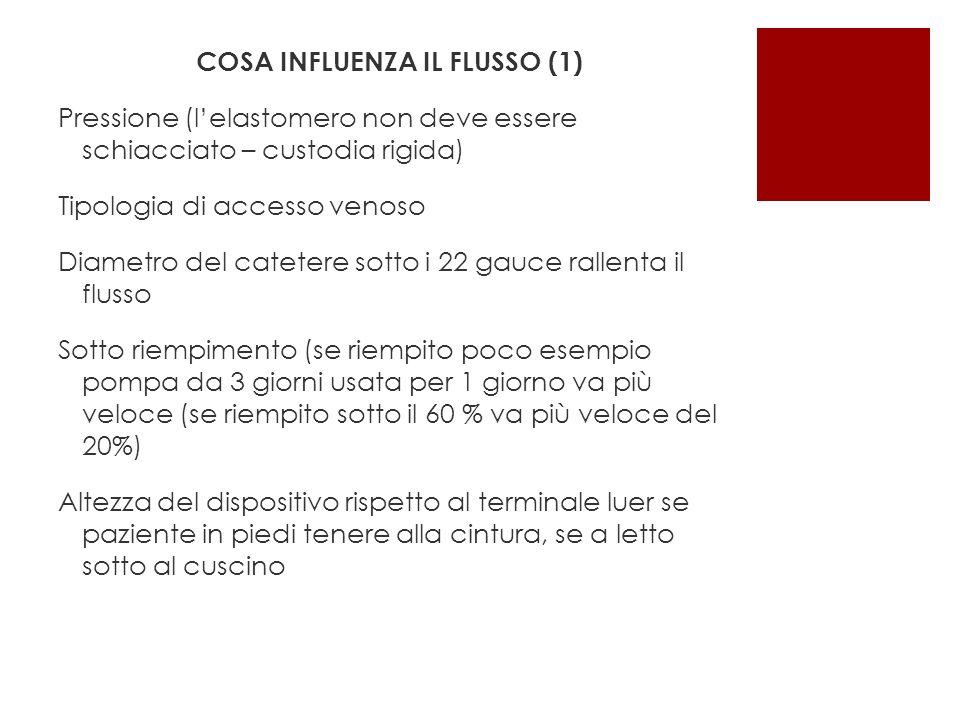 COSA INFLUENZA IL FLUSSO (1) Pressione (l'elastomero non deve essere schiacciato – custodia rigida) Tipologia di accesso venoso Diametro del catetere
