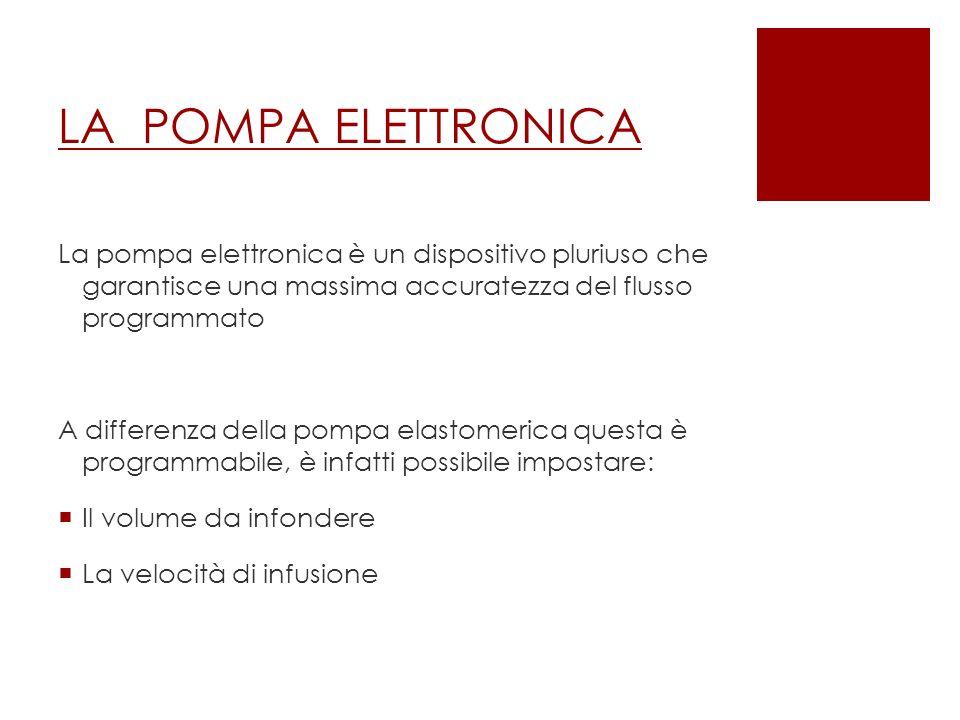 LA POMPA ELETTRONICA La pompa elettronica è un dispositivo pluriuso che garantisce una massima accuratezza del flusso programmato A differenza della p