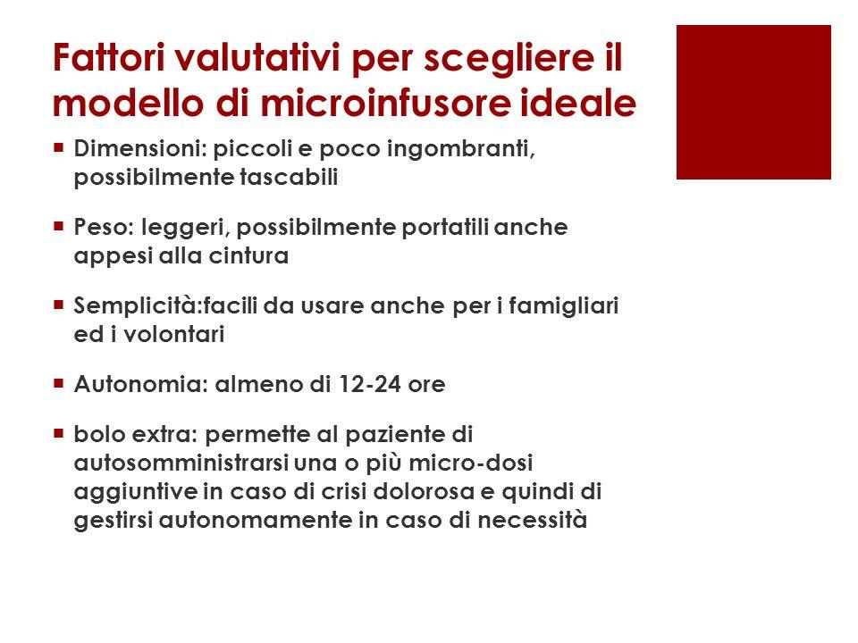 Fattori valutativi per scegliere il modello di microinfusore ideale  Dimensioni: piccoli e poco ingombranti, possibilmente tascabili  Peso: leggeri,