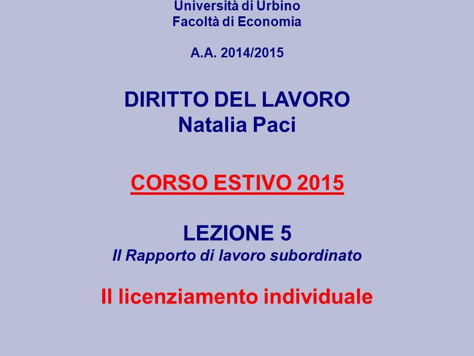 2 LA CESSAZIONE DEL RAPPORTO DI LAVORO Recesso unilaterale del lavoratore: dimissioni Recesso del datore di lavoro: licenziamento Risoluzione consensuale (art.