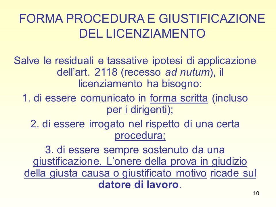 10 FORMA PROCEDURA E GIUSTIFICAZIONE DEL LICENZIAMENTO Salve le residuali e tassative ipotesi di applicazione dell'art.