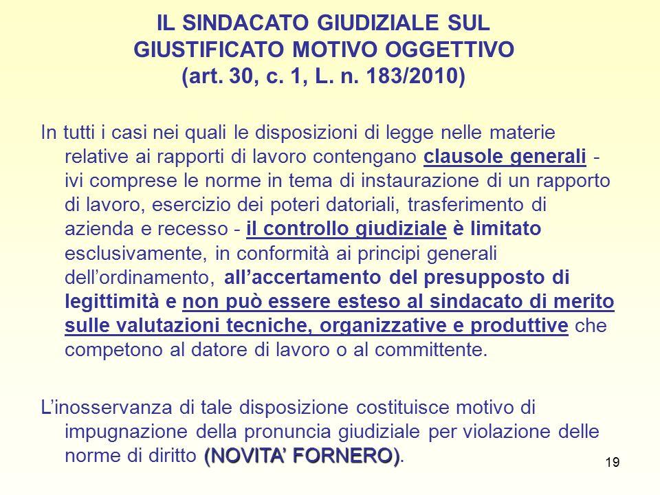 19 IL SINDACATO GIUDIZIALE SUL GIUSTIFICATO MOTIVO OGGETTIVO (art.