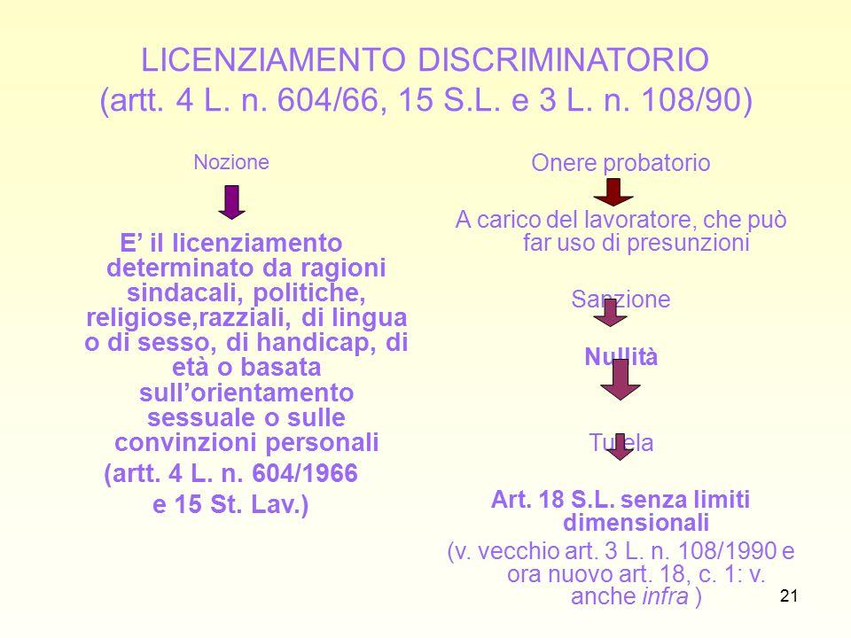 21 LICENZIAMENTO DISCRIMINATORIO (artt. 4 L. n. 604/66, 15 S.L.