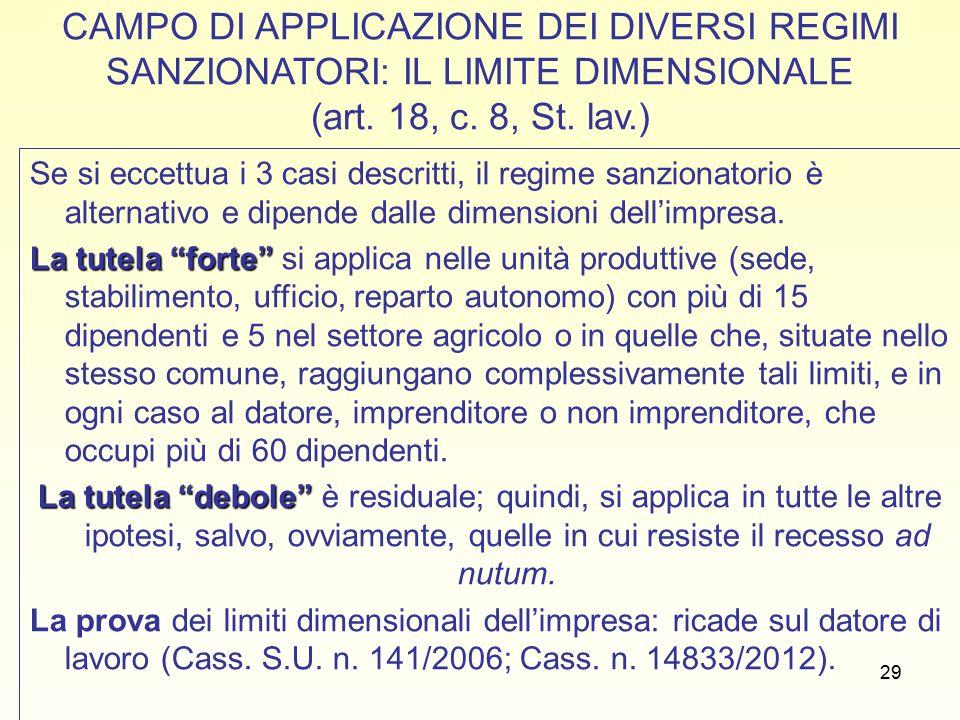 29 CAMPO DI APPLICAZIONE DEI DIVERSI REGIMI SANZIONATORI: IL LIMITE DIMENSIONALE (art.