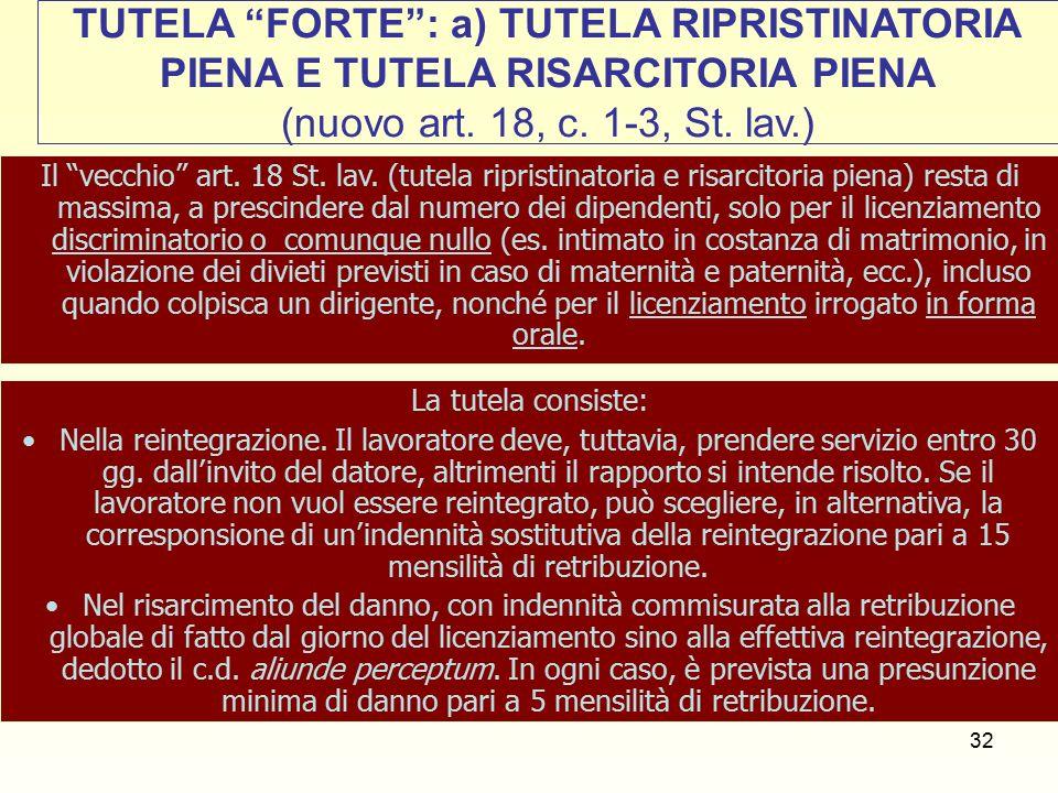 32 TUTELA FORTE : a) TUTELA RIPRISTINATORIA PIENA E TUTELA RISARCITORIA PIENA (nuovo art.