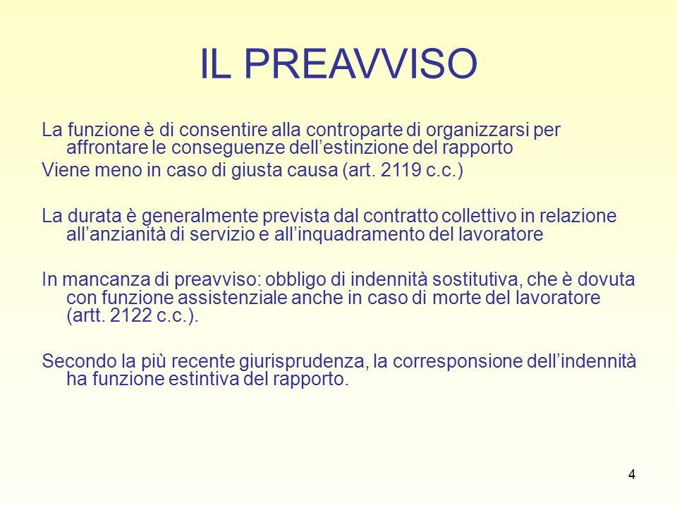 25 IMPUGNAZIONE DEL LICENZIAMENTO - DECADENZE (art.