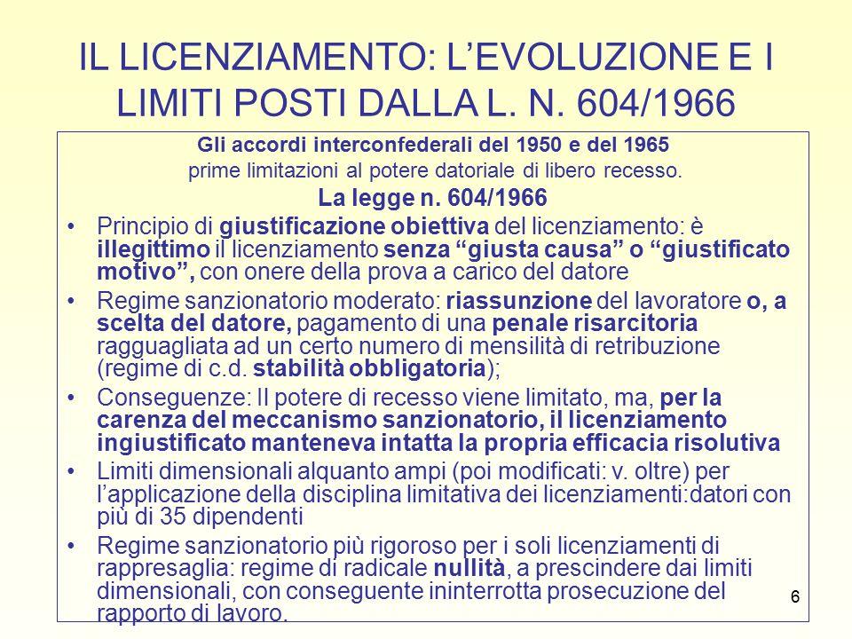 37 REVOCA DEL LICENZIAMENTO (ART.18, c. 10, St.