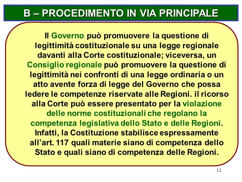 12 B – PROCEDIMENTO IN VIA PRINCIPALE Il Governo può promuovere la questione di legittimità costituzionale su una legge regionale davanti alla Corte c