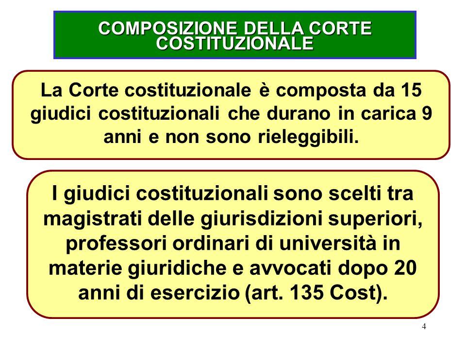 4 COMPOSIZIONE DELLA CORTE COSTITUZIONALE I giudici costituzionali sono scelti tra magistrati delle giurisdizioni superiori, professori ordinari di un