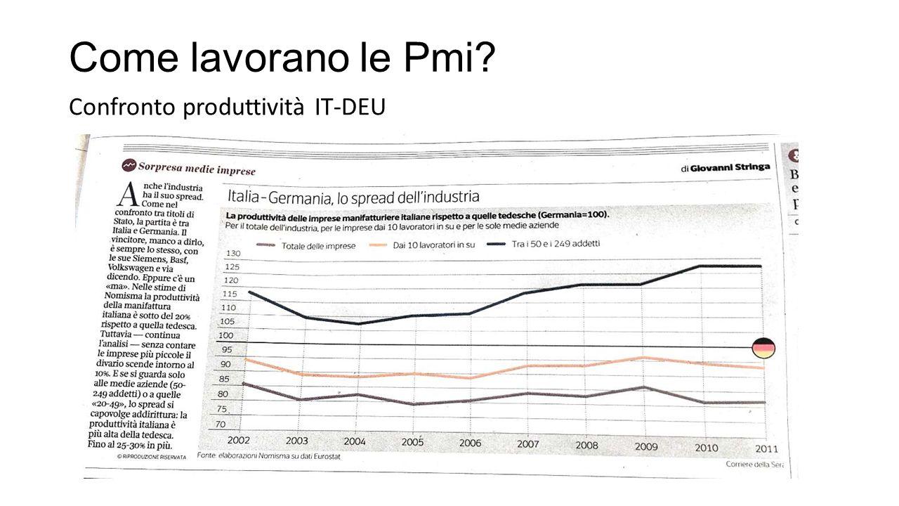 Come lavorano le Pmi Confronto produttività IT-DEU