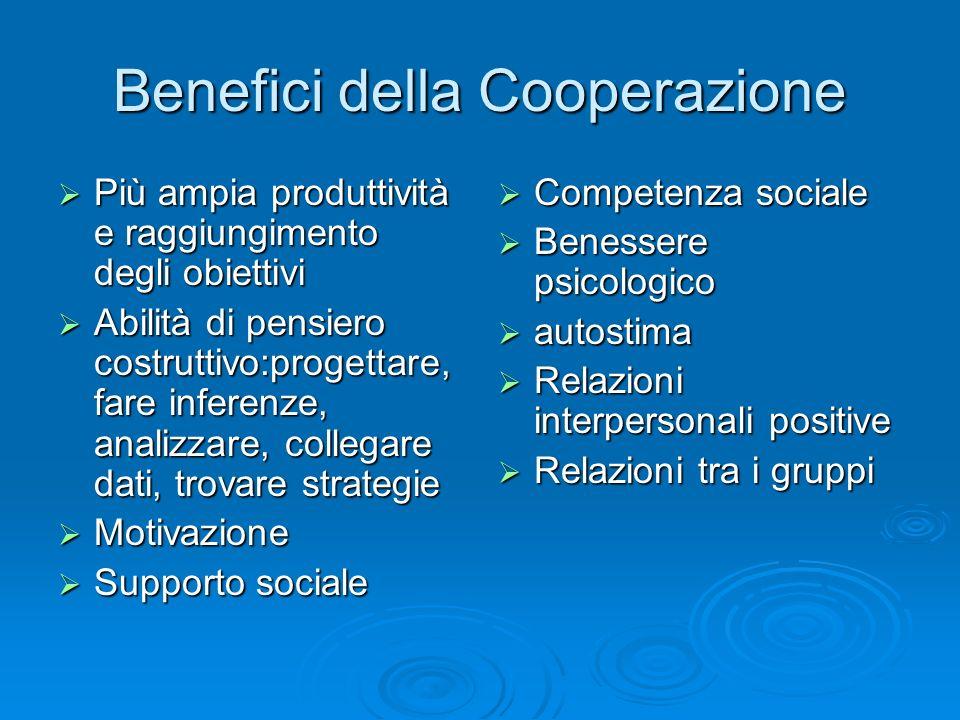 Benefici della Cooperazione  Più ampia produttività e raggiungimento degli obiettivi  Abilità di pensiero costruttivo:progettare, fare inferenze, an