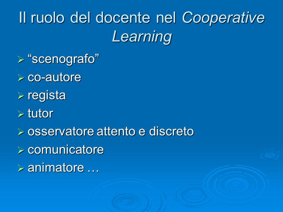 """Il ruolo del docente nel Cooperative Learning  """"scenografo""""  co-autore  regista  tutor  osservatore attento e discreto  comunicatore  animatore"""