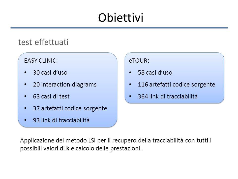 Obiettivi test effettuati EASY CLINIC: 30 casi d'uso 20 interaction diagrams 63 casi di test 37 artefatti codice sorgente 93 link di tracciabilità eTO
